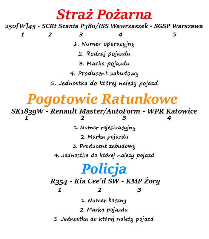 http://www.ratownictwo112.com.pl/images/instrukacja.png